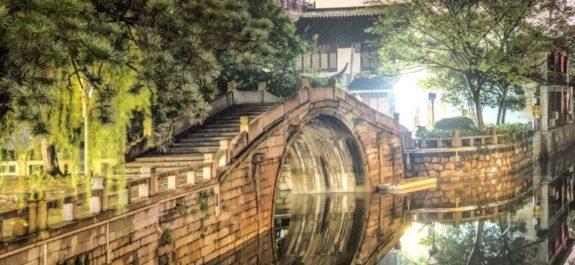 China turismo